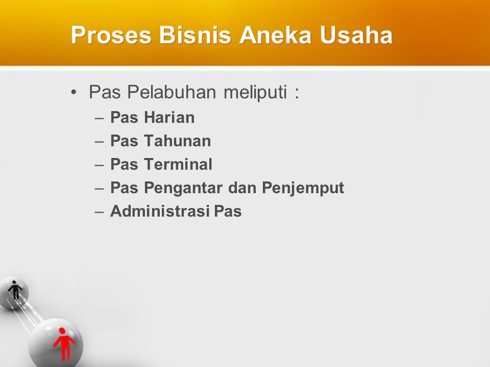 Proses Bisnis Aneka Usaha Pas Pelabuhan meliputi : –Pas Harian –Pas Tahunan –Pas Terminal –Pas Pengantar dan Penjemput –Administrasi Pas
