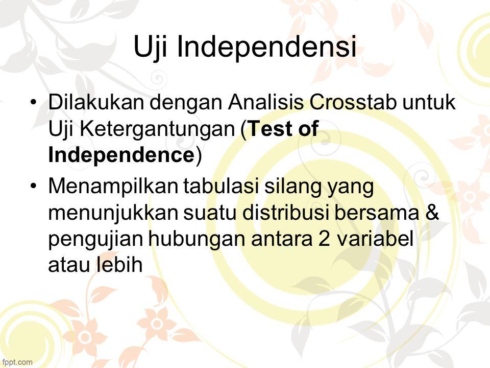 Uji Independensi Dilakukan dengan Analisis Crosstab untuk Uji Ketergantungan (Test of Independence) Menampilkan tabulasi silang yang menunjukkan suatu