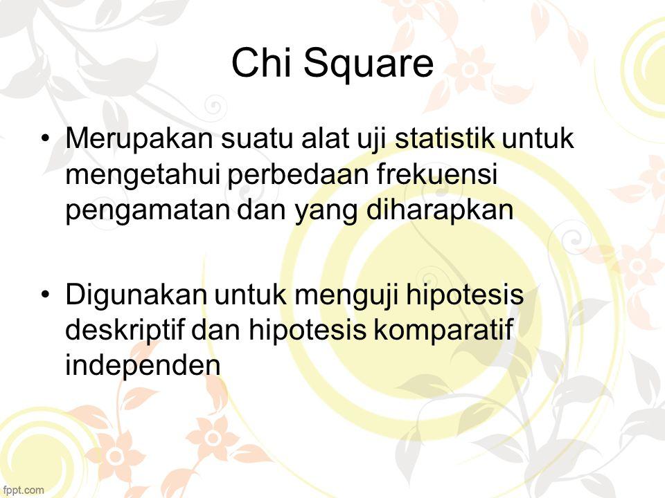 Chi Square Merupakan suatu alat uji statistik untuk mengetahui perbedaan frekuensi pengamatan dan yang diharapkan Digunakan untuk menguji hipotesis de