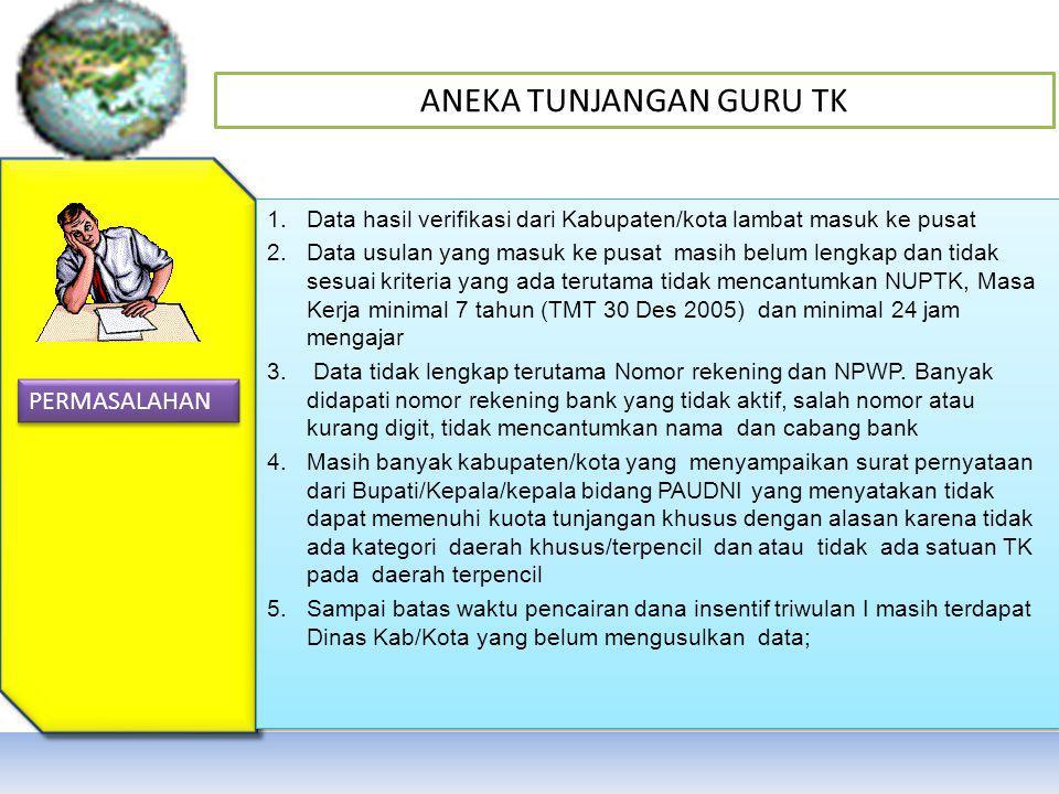 1.Data hasil verifikasi dari Kabupaten/kota lambat masuk ke pusat 2.Data usulan yang masuk ke pusat masih belum lengkap dan tidak sesuai kriteria yang