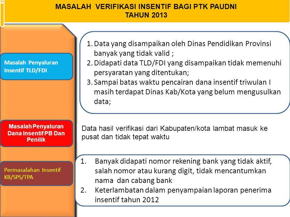 Data hasil verifikasi dari Kabupaten/kota lambat masuk ke pusat dan tidak tepat waktu 1.Data yang disampaikan oleh Dinas Pendidikan Provinsi banyak ya
