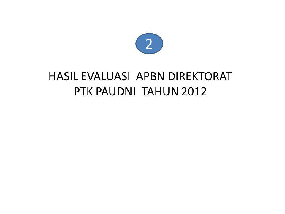 2 HASIL EVALUASI APBN DIREKTORAT PTK PAUDNI TAHUN 2012