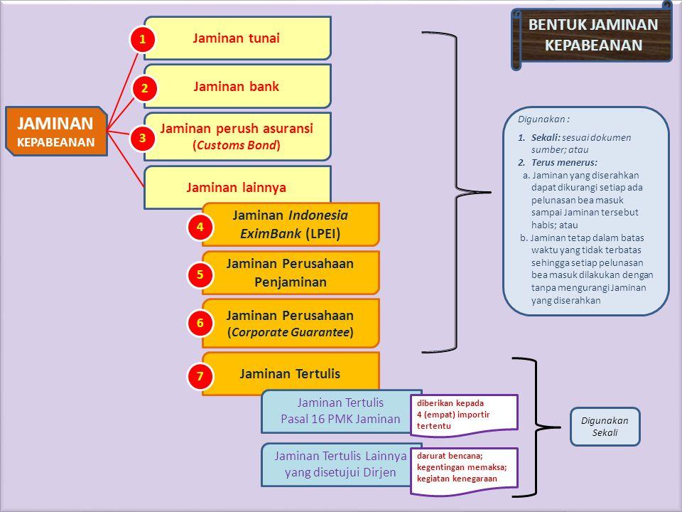 .(Coeorate N JAMINAN KEPABEANAN Jaminan tunai Jaminan bank Jaminan perush asuransi (Customs Bond) Jaminan lainnya Jaminan Indonesia EximBank (LPEI) Ja
