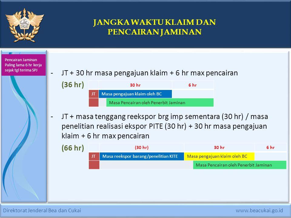 Direktorat Jenderal Bea dan Cukai www.beacukai.go.id -JT + 30 hr masa pengajuan klaim + 6 hr max pencairan (36 hr) -JT + masa tenggang reekspor brg im