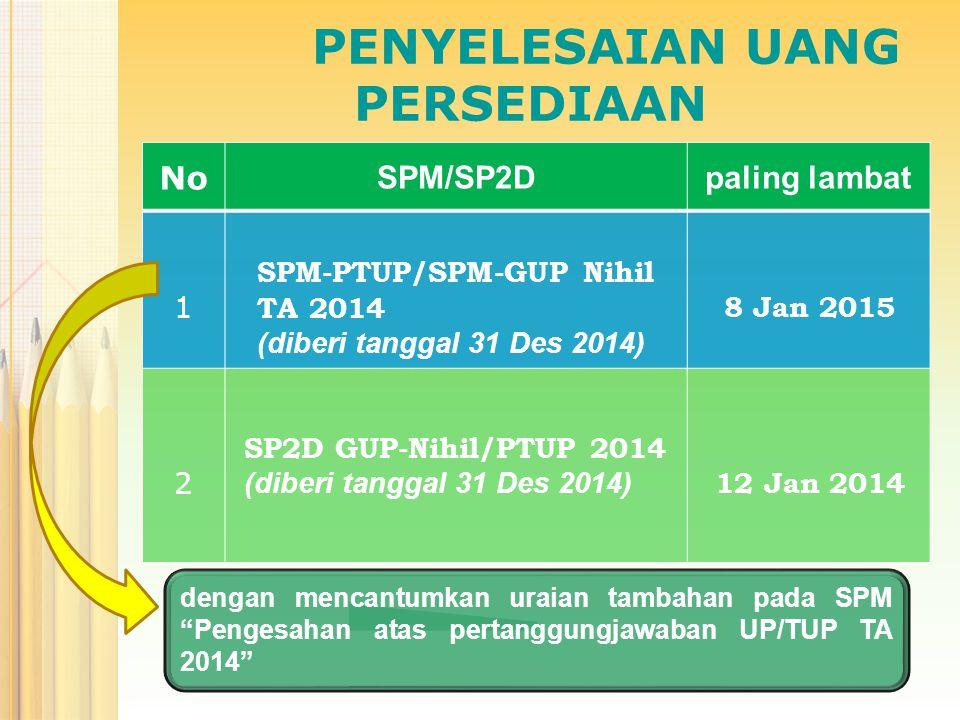 PENYELESAIAN UANG PERSEDIAAN No SPM/SP2Dpaling lambat 1 SPM-PTUP/SPM-GUP Nihil TA 2014 (diberi tanggal 31 Des 2014) 8 Jan 2015 2 SP2D GUP-Nihil/PTUP 2