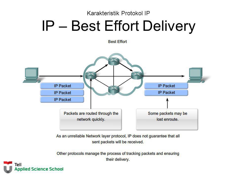 Karakteristik Protokol IP IP – Best Effort Delivery