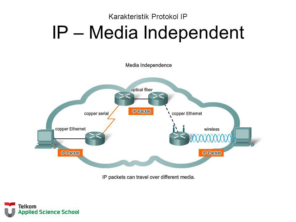 Karakteristik Protokol IP IP – Media Independent