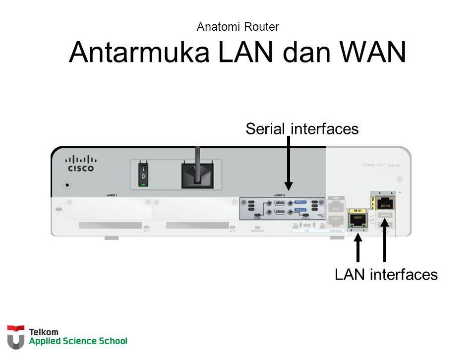 Anatomi Router Antarmuka LAN dan WAN Serial interfaces LAN interfaces