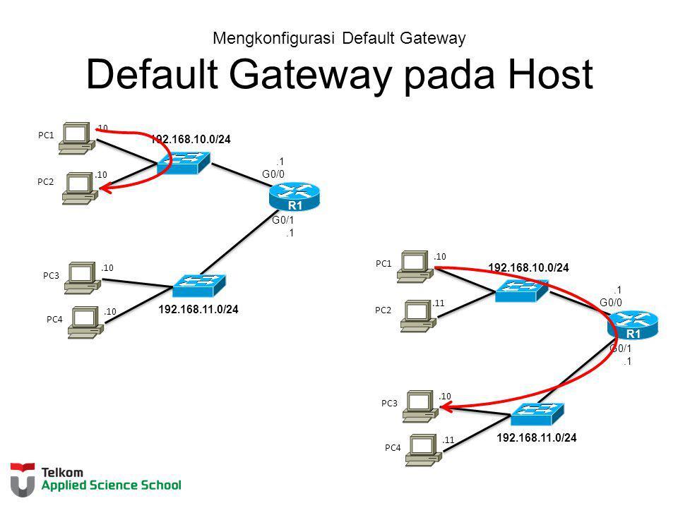 Mengkonfigurasi Default Gateway Default Gateway pada Host 192.168.10.0/24 192.168.11.0/24 G0/1.1 G0/0 R1.10 PC1.10 PC2.10 PC4.10 PC3 192.168.10.0/24 192.168.11.0/24 G0/1.1 G0/0 R1.10 PC1.11 PC2.11 PC4.10 PC3