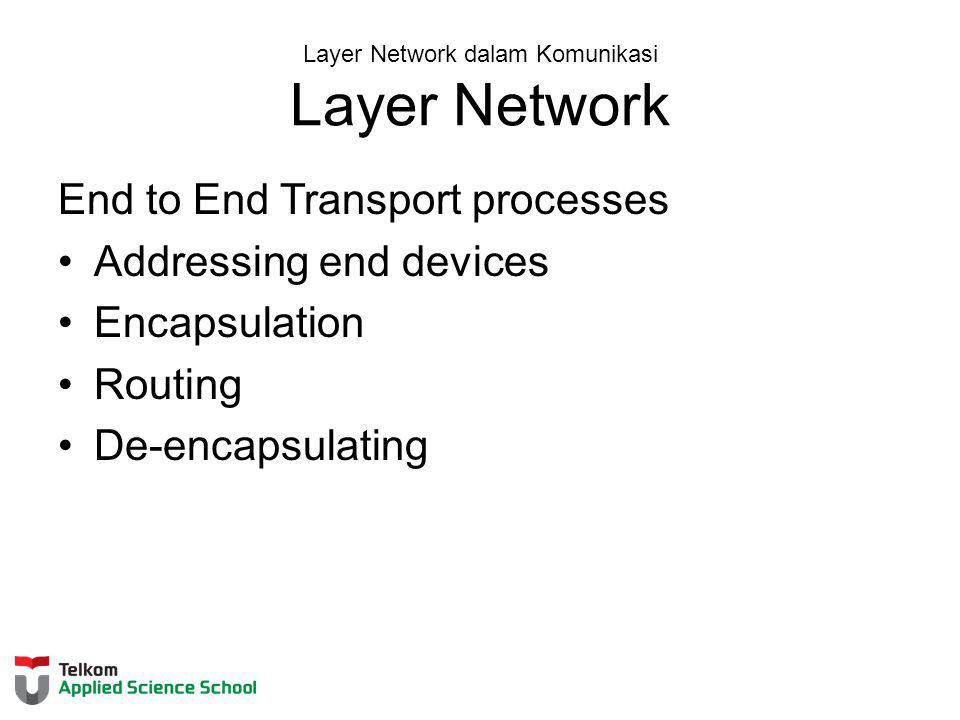 Layer Network dalam Komunikasi Protokol Layer Network Protokol Layer Network yang Umum Dipakai: Internet Protocol version 4 (IPv4) Internet Protocol version 6 (IPv6) Protokol Legacy Novell Network Layer Internetwork Packet Exchange (IPX) AppleTalk Connectionless Network Service (CLNS/DECNet)