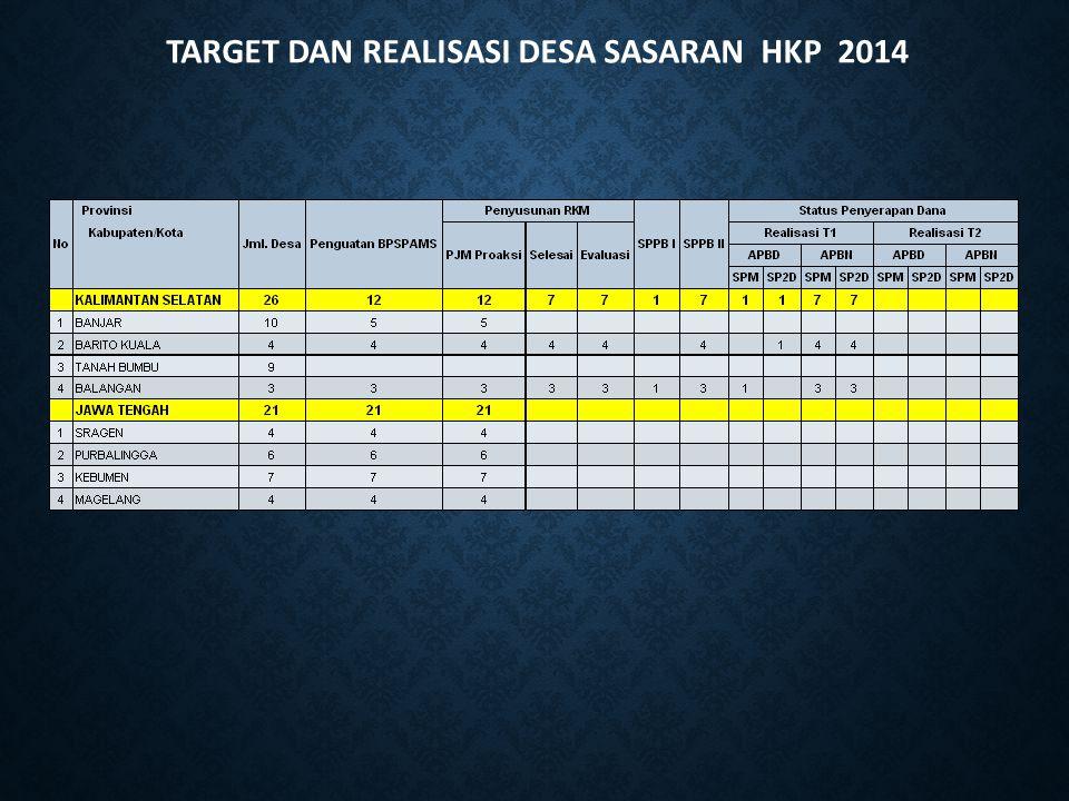 TARGET DAN REALISASI DESA SASARAN HKP 2014