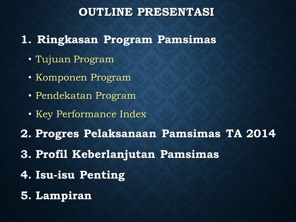 1.Ringkasan Program Pamsimas Tujuan Program Tujuan Program Komponen Program Komponen Program Pendekatan Program Pendekatan Program Key Performance Ind