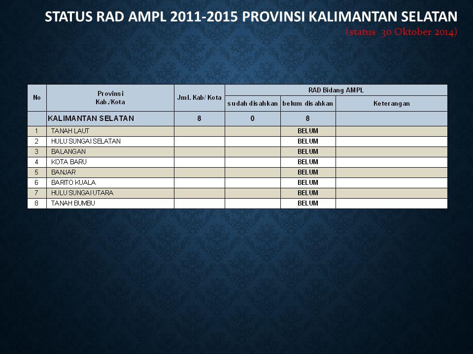 STATUS RAD AMPL 2011-2015 PROVINSI KALIMANTAN SELATAN (status 30 Oktober 2014)