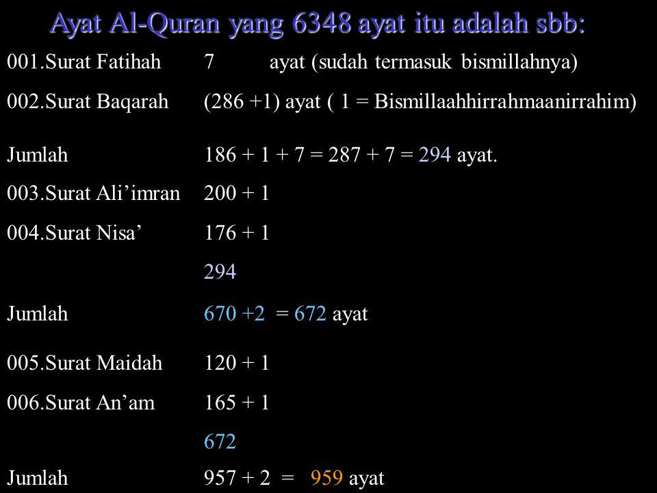 001.Surat Fatihah7 ayat (sudah termasuk bismillahnya) 002.Surat Baqarah(286 +1) ayat ( 1 = Bismillaahhirrahmaanirrahim) Jumlah186 + 1 + 7 = 287 + 7 =
