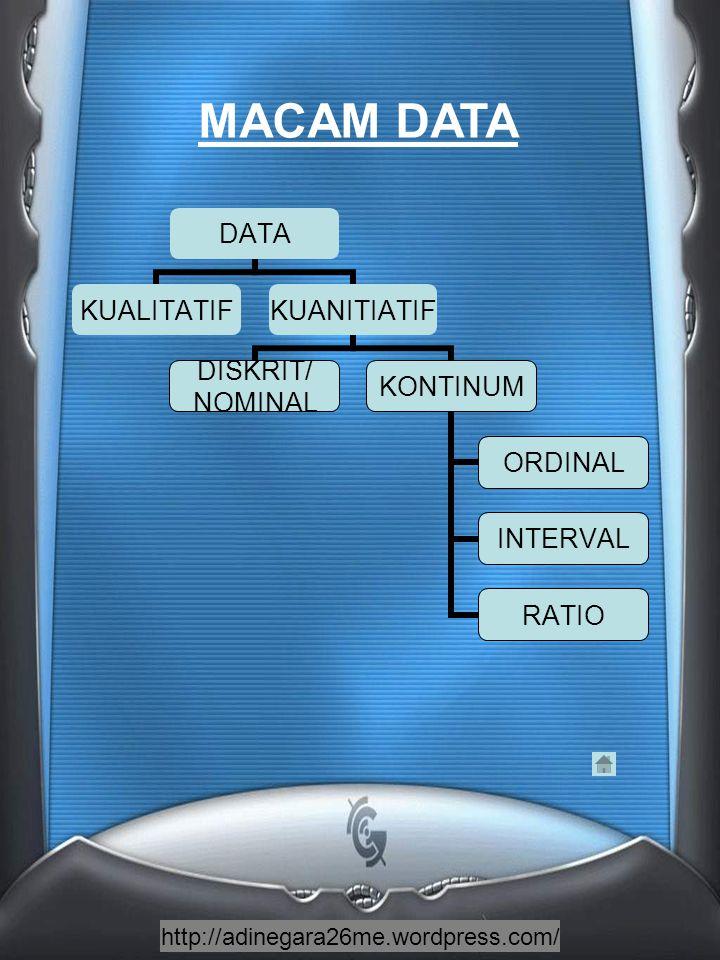 http://adinegara26me.wordpress.com/ MASALAH BERTEORI BERHIPOT ESIS PENENTUAN SAMPEL PENGUMPUL AN DATA KESIMPUL AN DAN SARAN PENGUJIAN HIPOTESIS PENYAJIAN DATA PROSES PENELITIAN