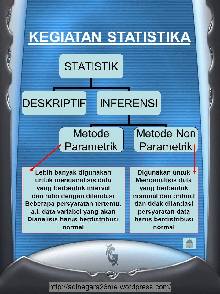 http://adinegara26me.wordpress.com/ STATISTIK DESKRIPTIFINFERENSI Metode Parametrik Metode Non Parametrik KEGIATAN STATISTIKA Lebih banyak digunakan untuk menganalisis data yang berbentuk interval dan ratio dengan dilandasi Beberapa persyaratan tertentu, a.l.