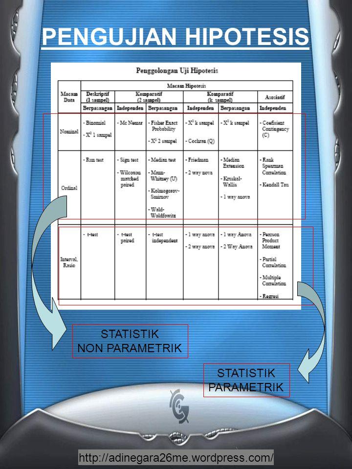 http://adinegara26me.wordpress.com/ PENGUJIAN HIPOTESIS STATISTIK NON PARAMETRIK STATISTIK PARAMETRIK