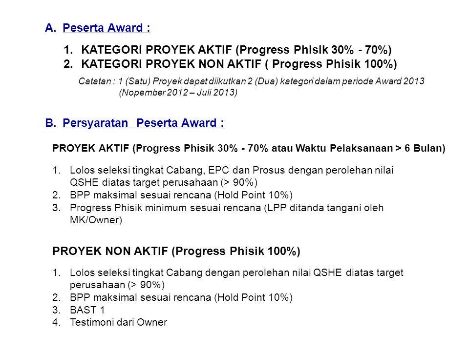 A.Peserta Award : 1.KATEGORI PROYEK AKTIF (Progress Phisik 30% - 70%) 2.KATEGORI PROYEK NON AKTIF ( Progress Phisik 100%) B.Persyaratan Peserta Award : PROYEK AKTIF (Progress Phisik 30% - 70% atau Waktu Pelaksanaan > 6 Bulan) 1.Lolos seleksi tingkat Cabang, EPC dan Prosus dengan perolehan nilai QSHE diatas target perusahaan (> 90%) 2.BPP maksimal sesuai rencana (Hold Point 10%) 3.Progress Phisik minimum sesuai rencana (LPP ditanda tangani oleh MK/Owner) PROYEK NON AKTIF (Progress Phisik 100%) 1.Lolos seleksi tingkat Cabang dengan perolehan nilai QSHE diatas target perusahaan (> 90%) 2.BPP maksimal sesuai rencana (Hold Point 10%) 3.BAST 1 4.Testimoni dari Owner Catatan : 1 (Satu) Proyek dapat diikutkan 2 (Dua) kategori dalam periode Award 2013 (Nopember 2012 – Juli 2013)