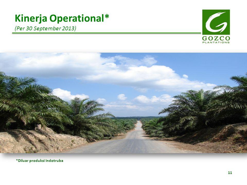 11 Kinerja Operational* (Per 30 September 2013) *Diluar produksi Indotruba