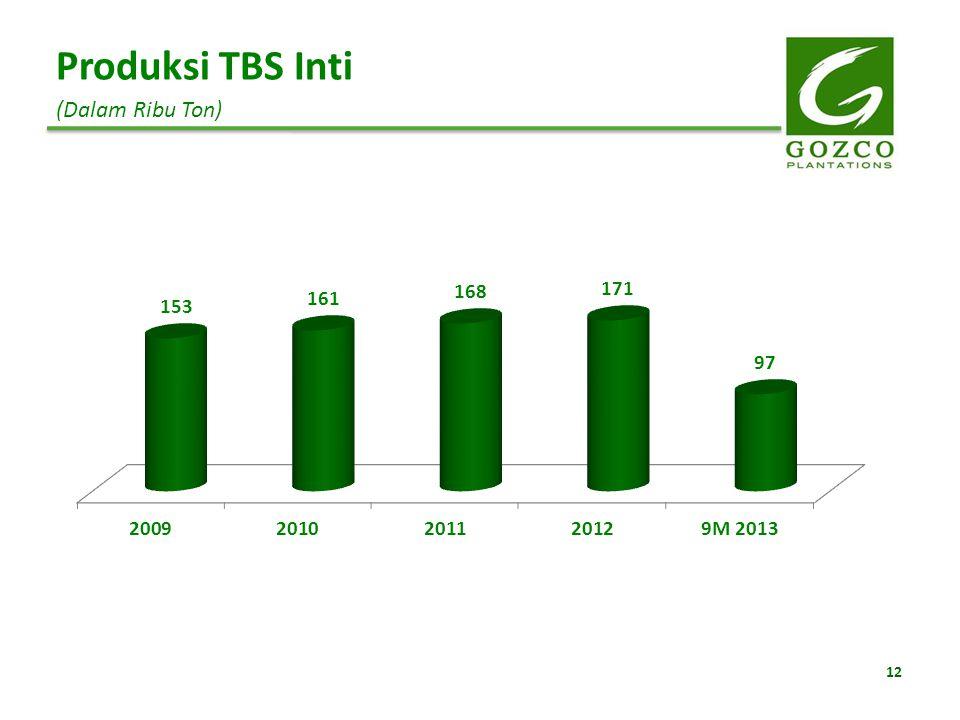12 Produksi TBS Inti (Dalam Ribu Ton)