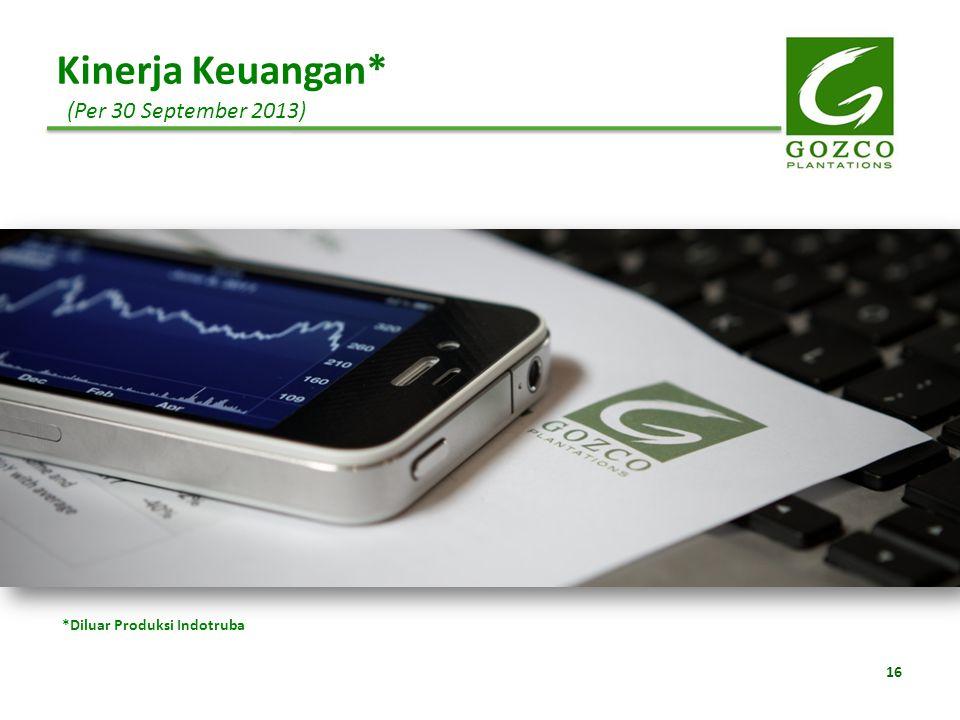 16 Kinerja Keuangan* (Per 30 September 2013) *Diluar Produksi Indotruba