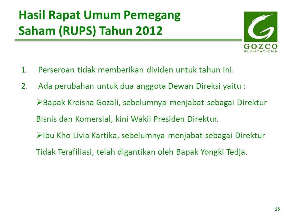 Hasil Rapat Umum Pemegang Saham (RUPS) Tahun 2012 1. Perseroan tidak memberikan dividen untuk tahun ini. 2. Ada perubahan untuk dua anggota Dewan Dire