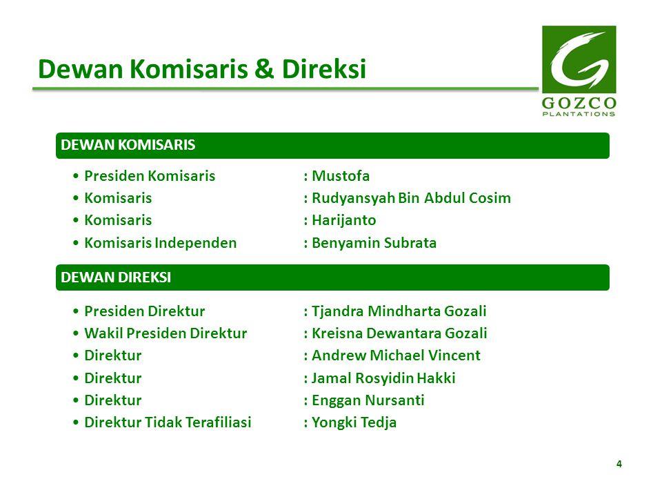 Hasil Rapat Umum Pemegang Saham (RUPS) Tahun 2012 1.