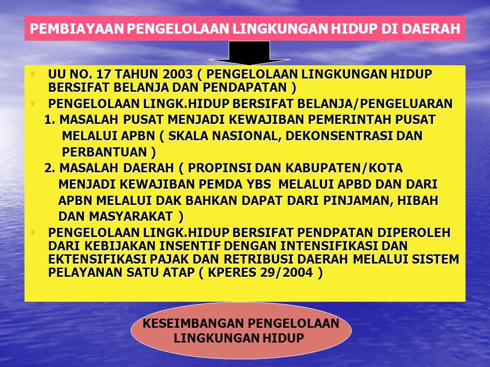 PEMBIAYAAN PENGELOLAAN LINGKUNGAN HIDUP DI DAERAH UU NO. 17 TAHUN 2003 ( PENGELOLAAN LINGKUNGAN HIDUP BERSIFAT BELANJA DAN PENDAPATAN ) UU NO. 17 TAHU