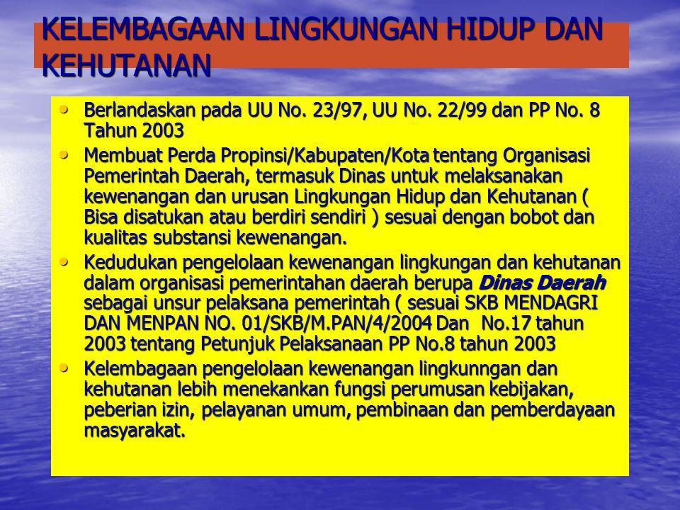 KELEMBAGAAN LINGKUNGAN HIDUP DAN KEHUTANAN Berlandaskan pada UU No. 23/97, UU No. 22/99 dan PP No. 8 Tahun 2003 Berlandaskan pada UU No. 23/97, UU No.