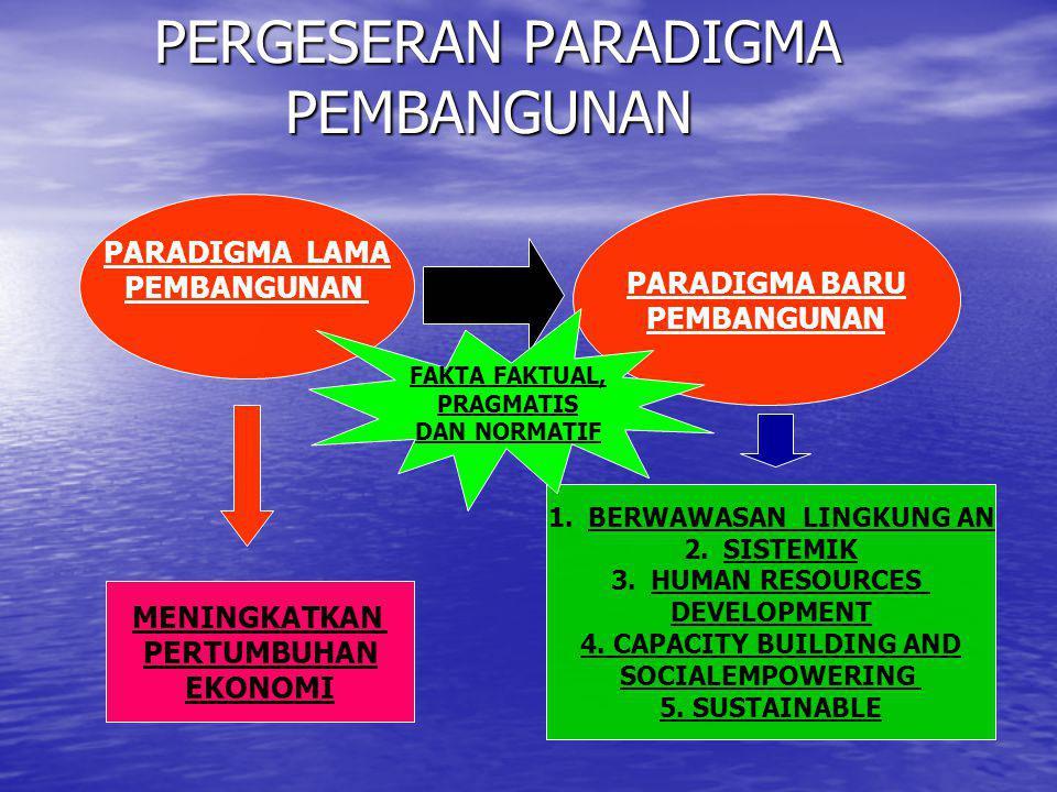PERGESERAN PARADIGMA PEMBANGUNAN PERGESERAN PARADIGMA PEMBANGUNAN PARADIGMA LAMA PEMBANGUNAN PARADIGMA BARU PEMBANGUNAN MENINGKATKAN PERTUMBUHAN EKONO