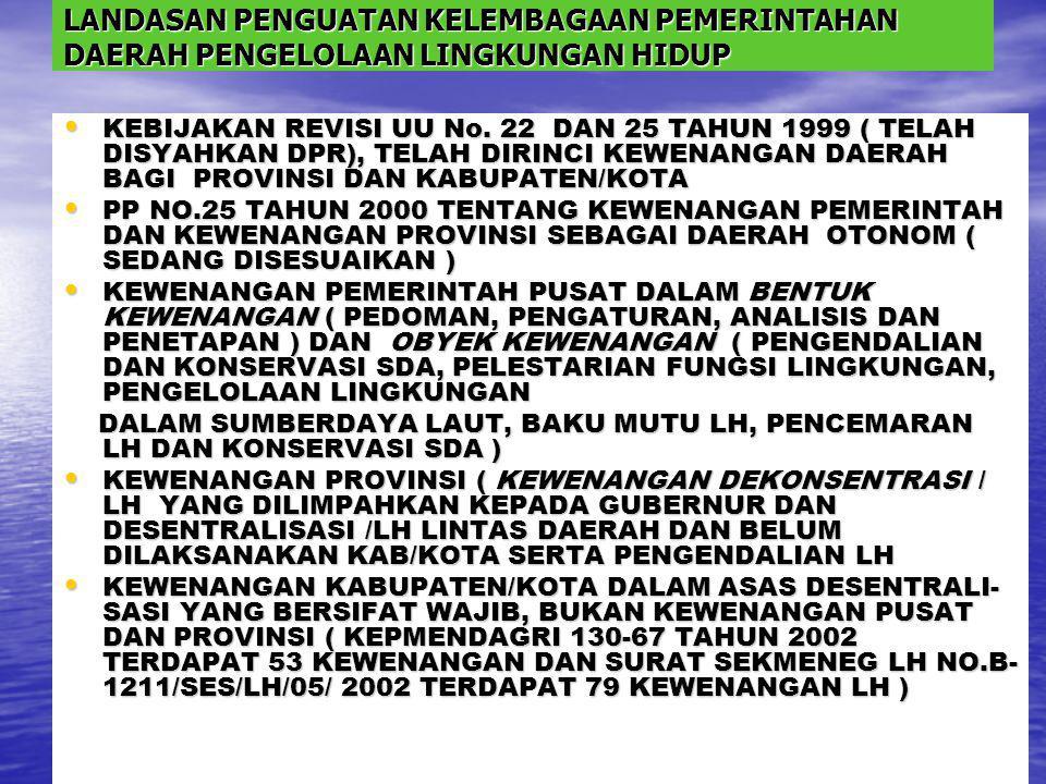 LANDASAN PENGUATAN KELEMBAGAAN PEMERINTAHAN DAERAH PENGELOLAAN LINGKUNGAN HIDUP KEBIJAKAN REVISI UU No. 22 DAN 25 TAHUN 1999 ( TELAH DISYAHKAN DPR), T