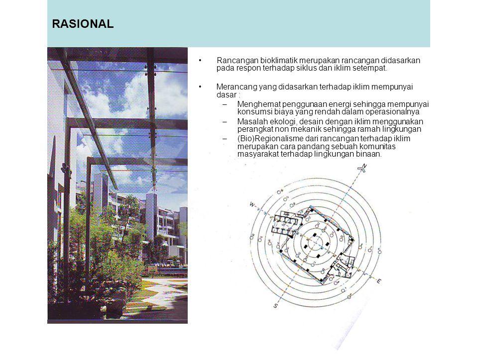 Strategi perancangan Bioklimatik Perancangan dengan menggunakan konteks bioklimatik mempunyai ketergantungan terhadap kondisi unik dari alam sekitarnya.