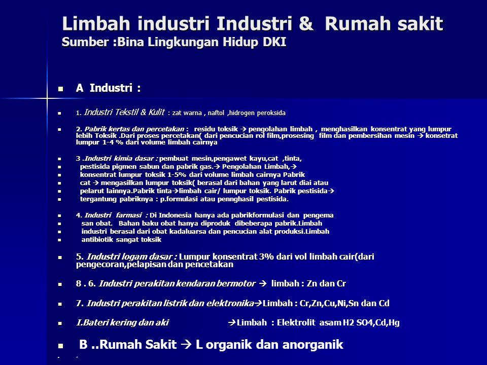 Limbah industri Industri & Rumah sakit Sumber :Bina Lingkungan Hidup DKI A Industri : A Industri : 1.