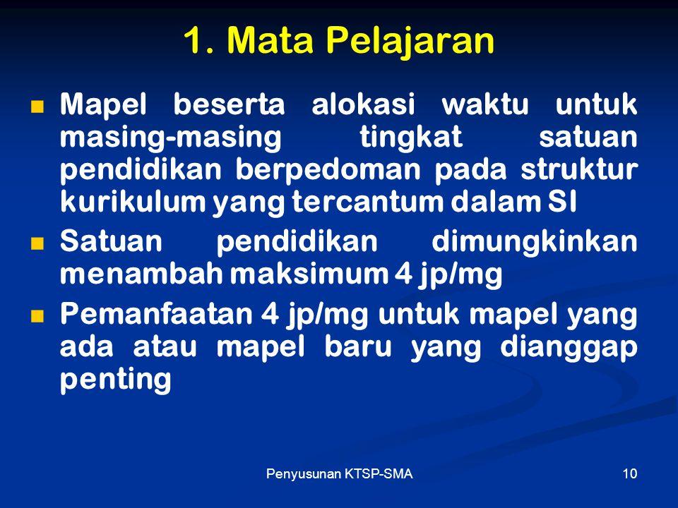 Penyusunan KTSP-SMA11 2.