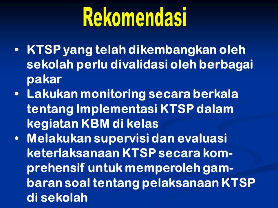 KTSP yang telah dikembangkan oleh sekolah perlu divalidasi oleh berbagai pakar Lakukan monitoring secara berkala tentang Implementasi KTSP dalam kegia