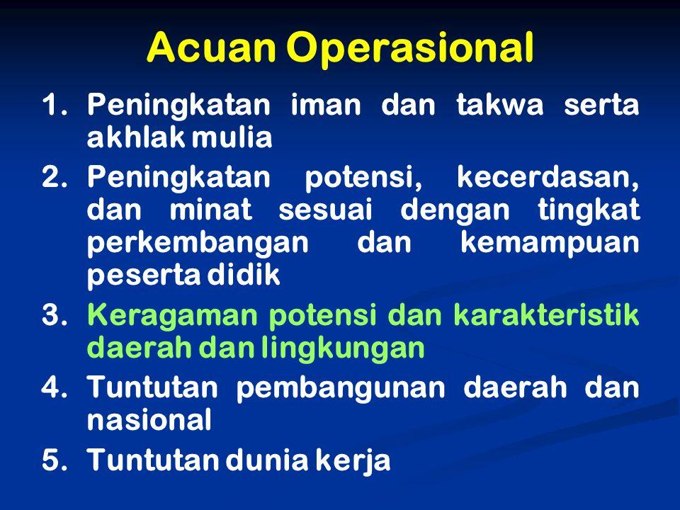Acuan Operasional 1. 1.Peningkatan iman dan takwa serta akhlak mulia 2. 2.Peningkatan potensi, kecerdasan, dan minat sesuai dengan tingkat perkembanga