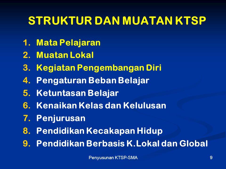 Penyusunan KTSP-SMA10 1.