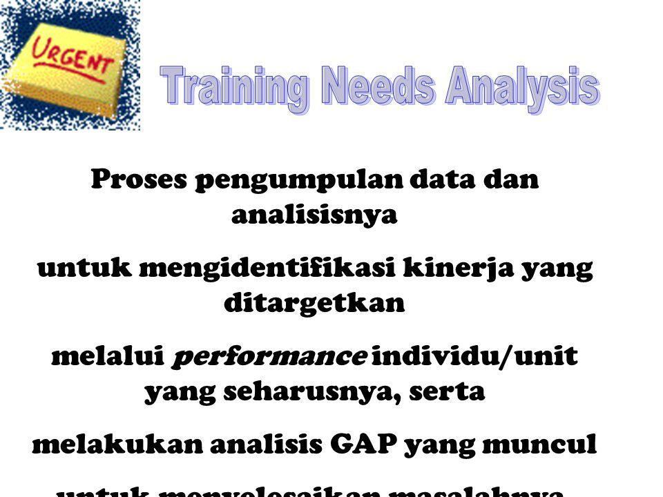 Proses pengumpulan data dan analisisnya untuk mengidentifikasi kinerja yang ditargetkan melalui performance individu/unit yang seharusnya, serta melak