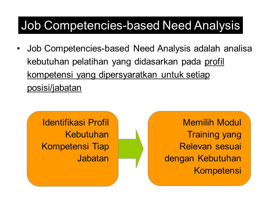 Job Competencies-based Need Analysis adalah analisa kebutuhan pelatihan yang didasarkan pada profil kompetensi yang dipersyaratkan untuk setiap posisi