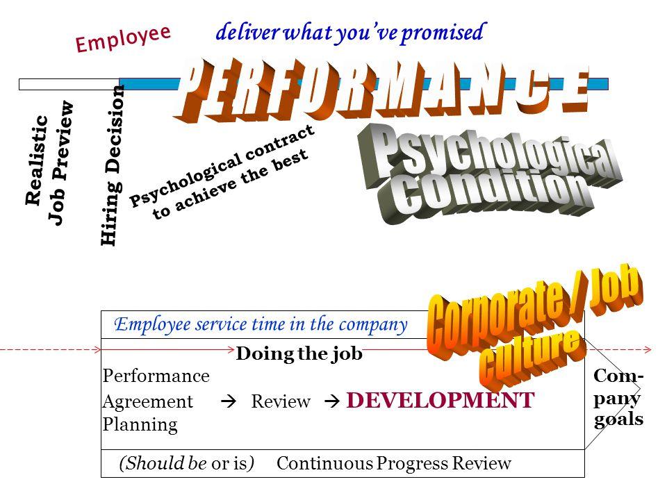  Trainees Analysis  Work Analysis  Context Analysis  Content Analysis  Training Suitability Analysis  Cost-Benefit Analysis