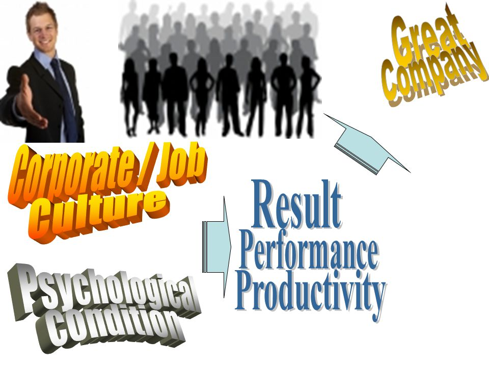 Case Study – A Company - Implementation Level 2 – Learning Result Identify & list value of differences of each individual 4.34 Recognize/address in appropriate behavior/comment 4.45 Teach staff to be more aware of differences 4.43 Explain individual responsibility for supporting EP 4.41 Design initiatives that contribute to employee life cycle 4.26 React to & dissolve diversity-related issues, work-place 4.43 Level 3 – Application Result Change in Behavior ManagersEmployees Exhibiting responsibility 86% Appropriate address 81% Encouraging staff 78% 79% managers reported success in implementing action plan Exhibiting responsibility 65% Appropriate address 63% Encouraging colleagues 60% Also noted: need to change - no problem