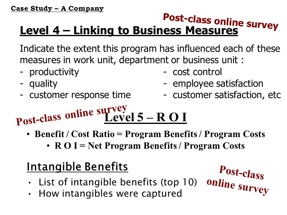 Case Study – A Company Level 4 – Linking to Business Measures Indicate the extent this program has influenced each of these measures in work unit, department or business unit : - productivity - cost control - quality- employee satisfaction - customer response time - customer satisfaction, etc Level 5 – R O I Benefit / Cost Ratio = Program Benefits / Program Costs R O I = Net Program Benefits / Program Costs Intangible Benefits List of intangible benefits (top 10) How intangibles were captured Post-class online survey Post-class online survey
