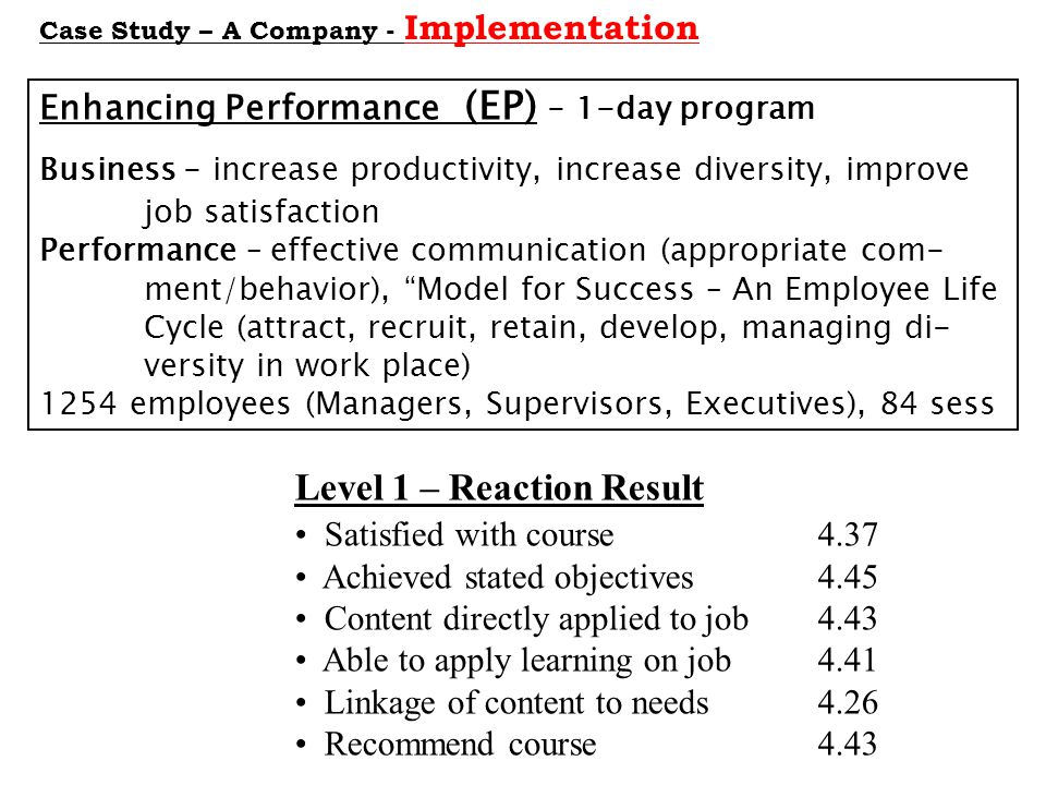 Case Study – A Company - Implementation Enhancing Performance (EP) - 1-day program Business - increase productivity, increase diversity, improve job satisfaction Performance – effective communication (appropriate com- ment/behavior), Model for Success – An Employee Life Cycle (attract, recruit, retain, develop, managing di- versity in work place) 1254 employees (Managers, Supervisors, Executives), 84 sess Level 1 – Reaction Result Satisfied with course4.37 Achieved stated objectives4.45 Content directly applied to job4.43 Able to apply learning on job4.41 Linkage of content to needs4.26 Recommend course4.43