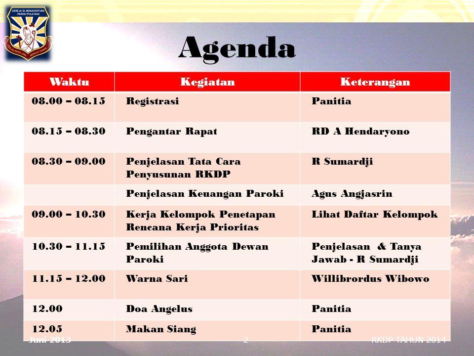 Agenda WaktuKegiatanKeterangan 08.00 – 08.15RegistrasiPanitia 08.15 – 08.30Pengantar RapatRD A Hendaryono 08.30 – 09.00Penjelasan Tata Cara Penyusunan
