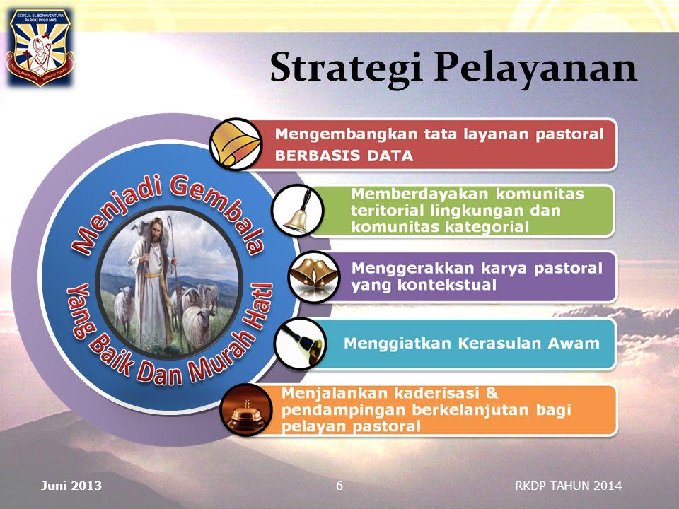 Strategi Pelayanan 6RKDP TAHUN 2014Juni 2013