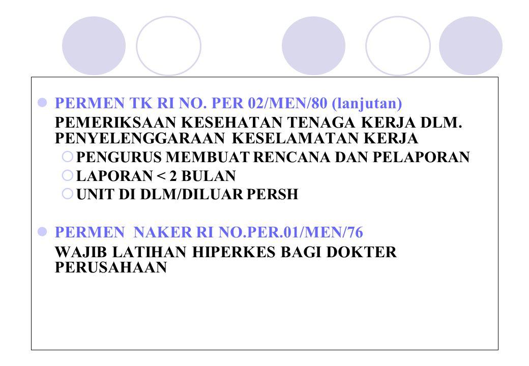 PERMEN TK.02/MEN/80 TENTANG PEMERIKSAAN KESEHATAN TENAGA KERJA DALAM PENYELENGGARAAN KETENAGA KERJAAN PEMERIKSAAN AWAL (SEBELUM KERJA):  KONDISI KESE