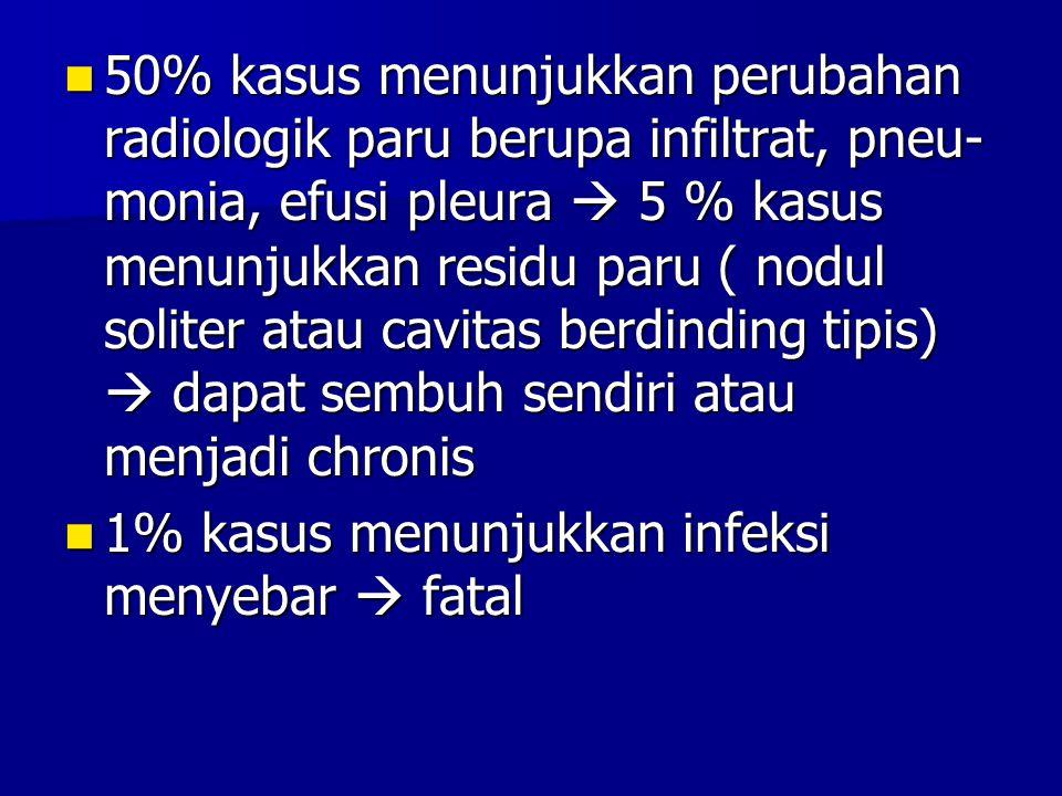 50% kasus menunjukkan perubahan radiologik paru berupa infiltrat, pneu- monia, efusi pleura  5 % kasus menunjukkan residu paru ( nodul soliter atau c