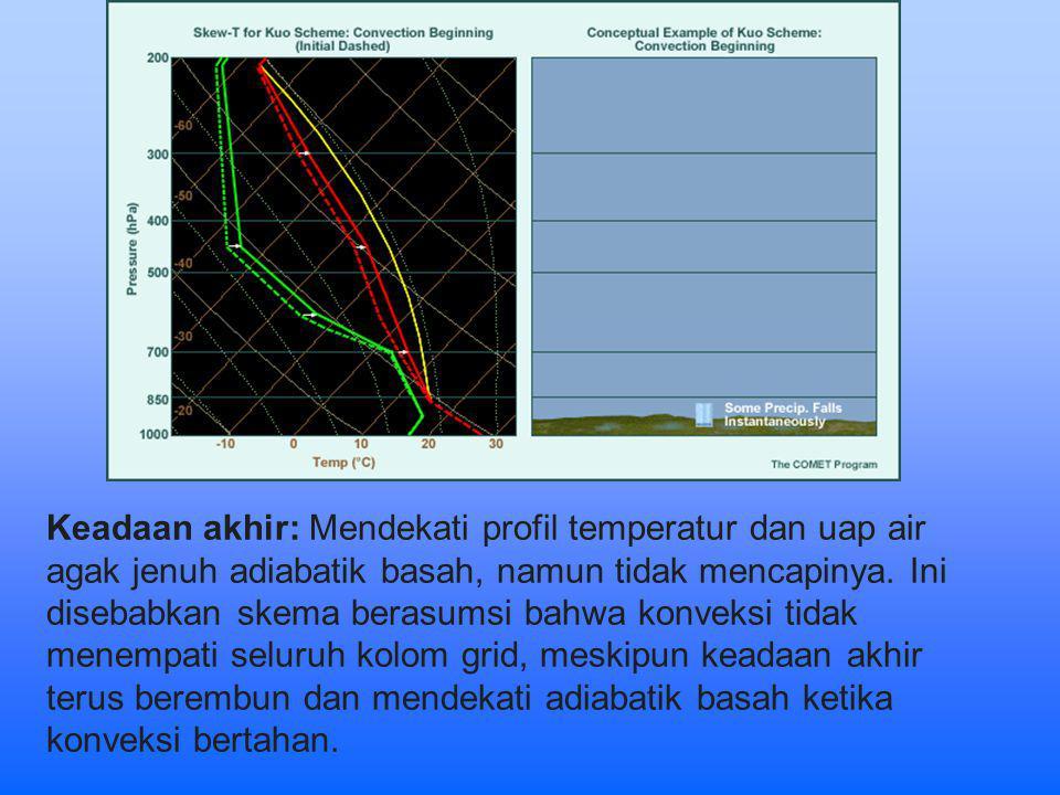 Keadaan akhir: Mendekati profil temperatur dan uap air agak jenuh adiabatik basah, namun tidak mencapinya. Ini disebabkan skema berasumsi bahwa konvek