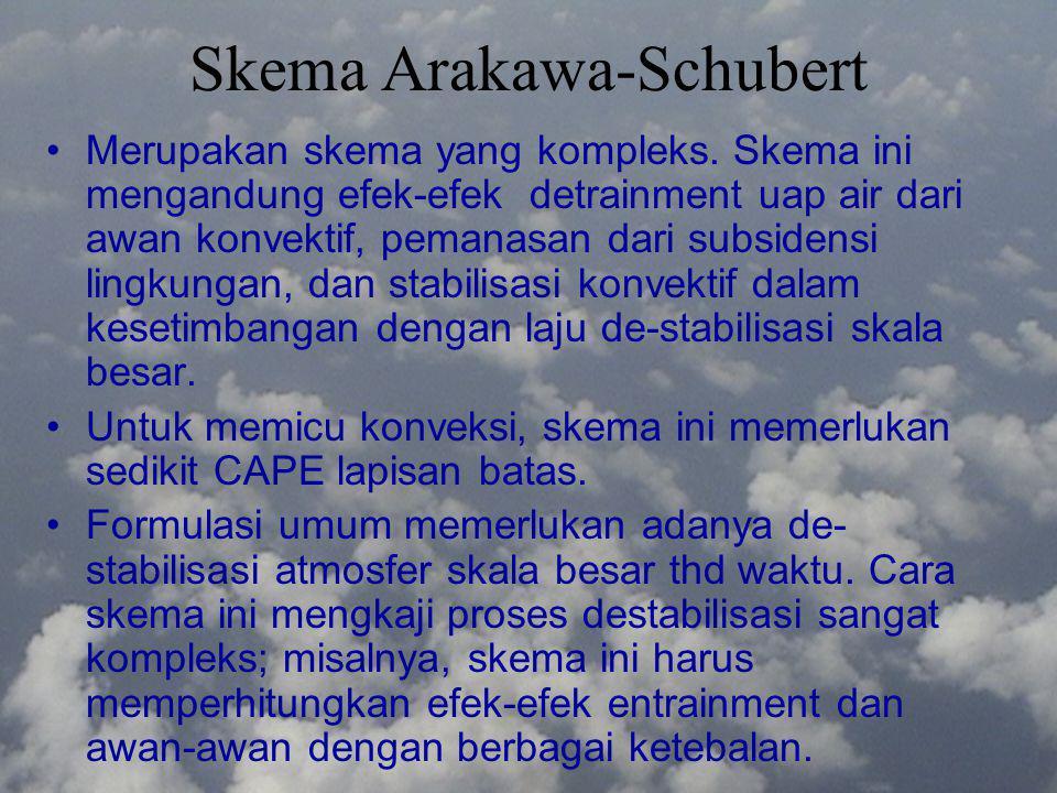 Skema Arakawa-Schubert Merupakan skema yang kompleks. Skema ini mengandung efek-efek detrainment uap air dari awan konvektif, pemanasan dari subsidens