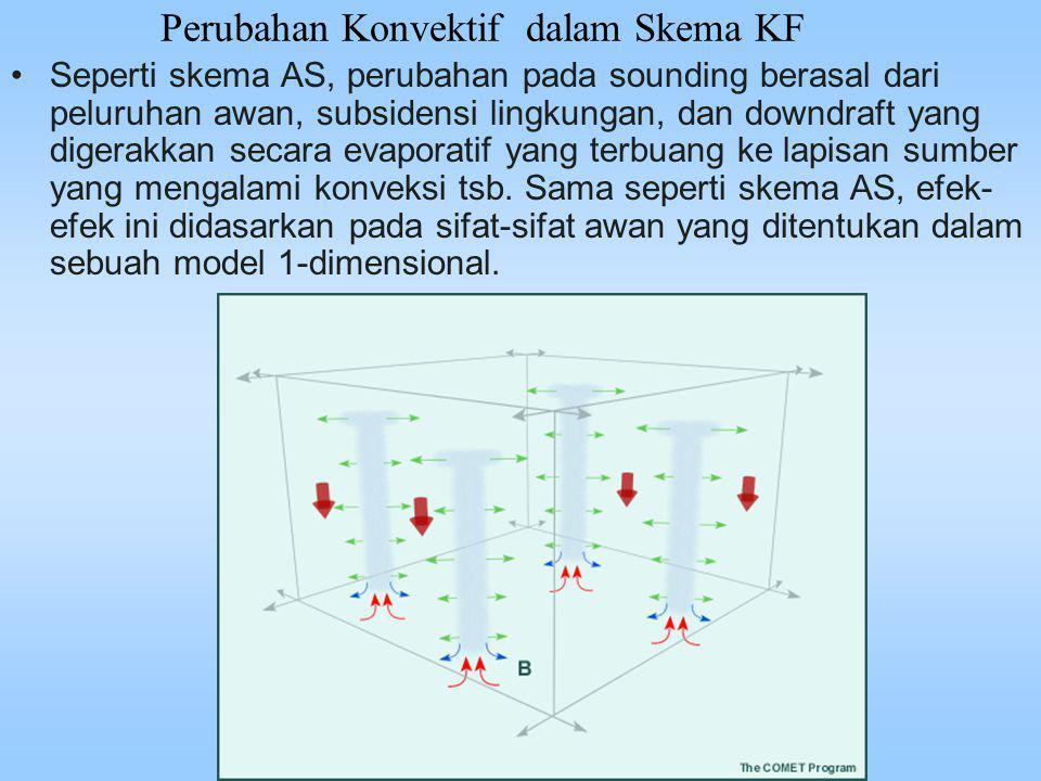 Perubahan Konvektif dalam Skema KF Seperti skema AS, perubahan pada sounding berasal dari peluruhan awan, subsidensi lingkungan, dan downdraft yang di